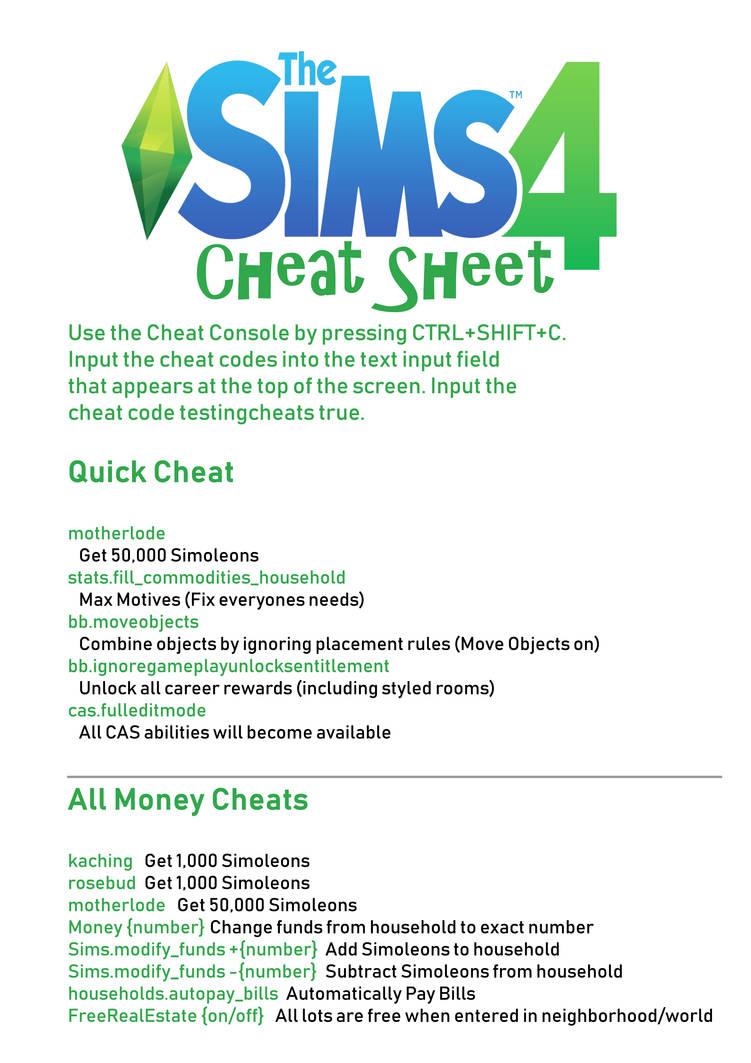 Try These Sims 4 Cheats Modify Needs {Mahindra Racing}
