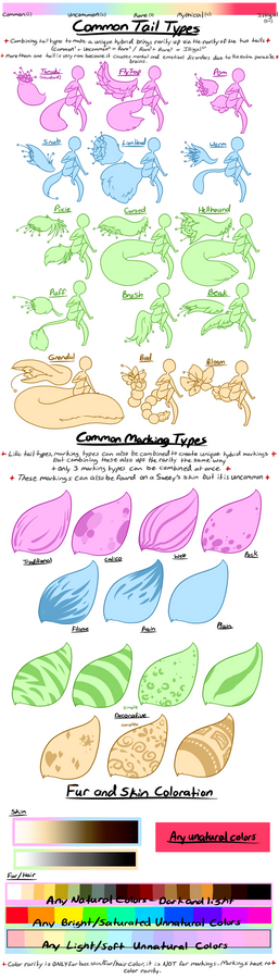 ~+Sweety Tails, Colors, Markings Sheet+~