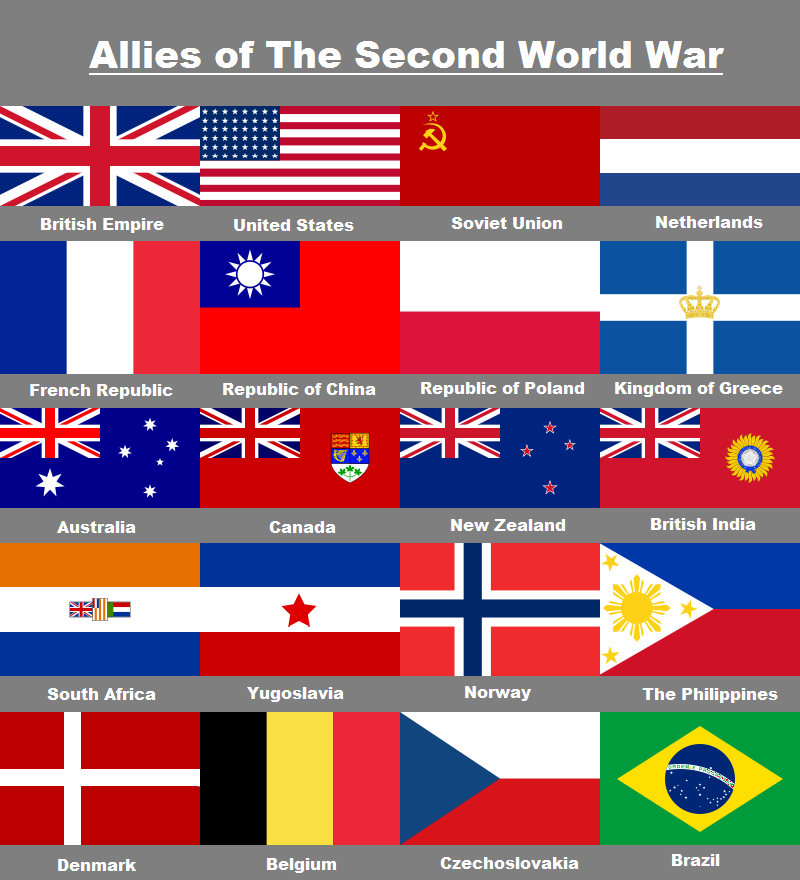Military history of the United States during World War II