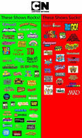 Best And Worst Cartoon Network Shows