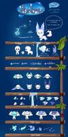 Hydrux Species Guide (Closed Species)