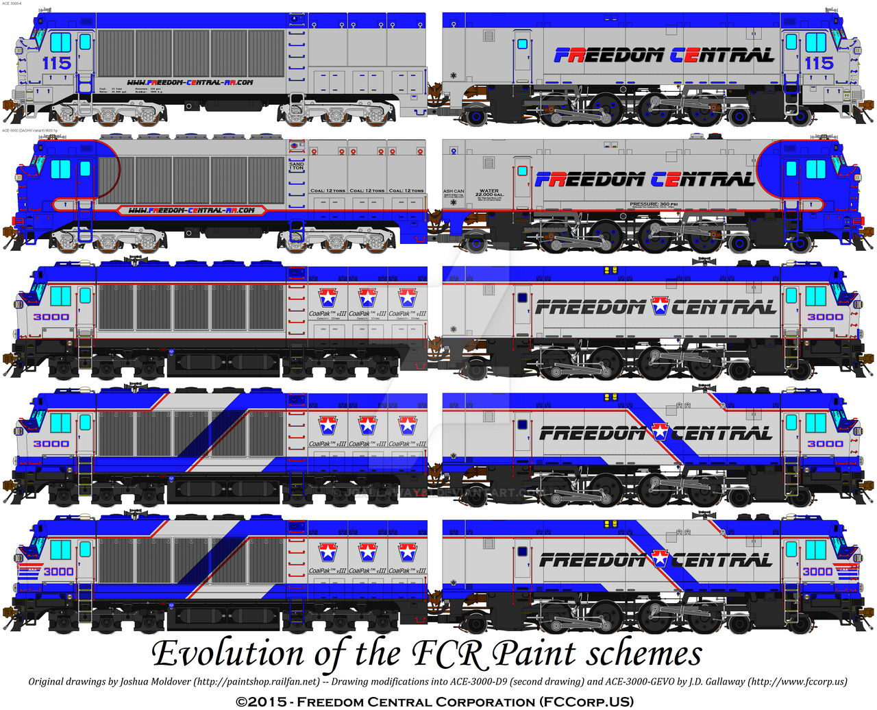 FCCorp.US Paint Evolution on the ACE-3000's