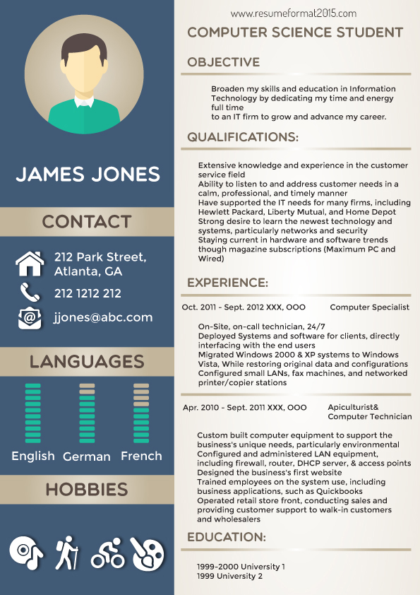 new resume format 2015