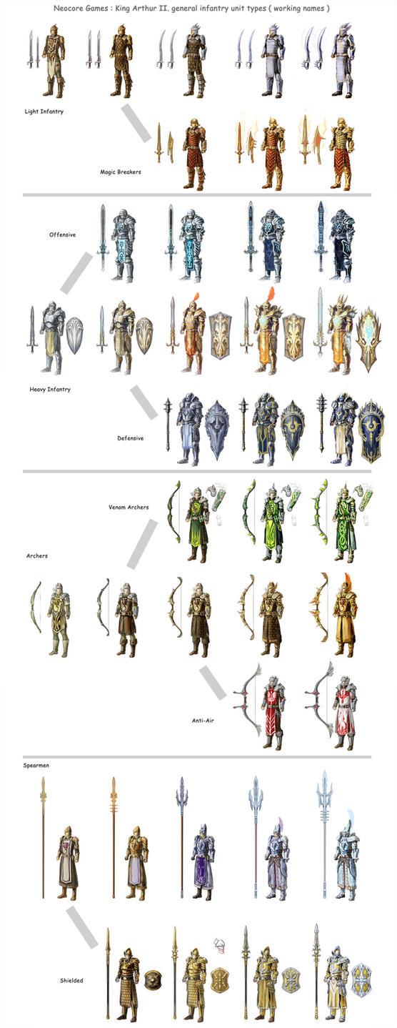 Infantry Concept Dump by vidagr