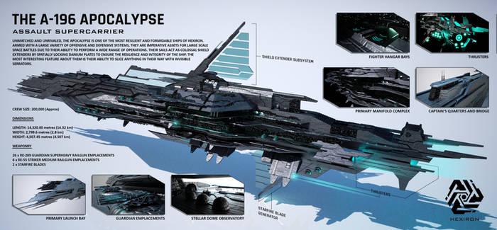 A-196 Apocalypse Assault Supercarrier (Ultra HD)