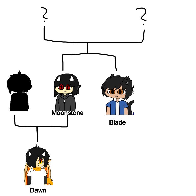 family tree by princessmoonstone