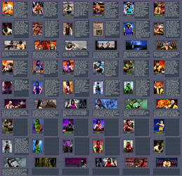 The complete MK2 Bios and Endings (W.I.P.) by PalettePix