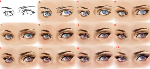 Eyes, step by step