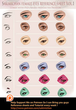 Eye reference and tutorial package