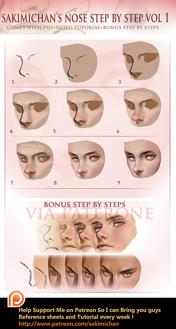 Digital Painting Line Art : Nose tutorial by sakimichan on deviantart