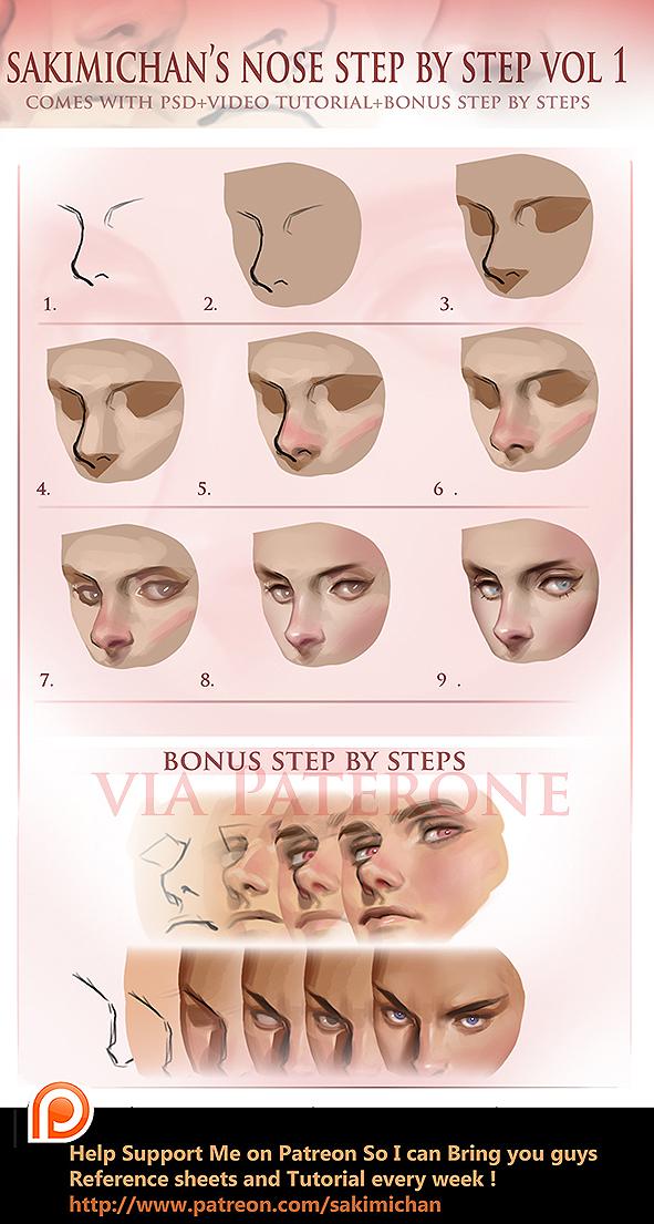 Nose tutorial