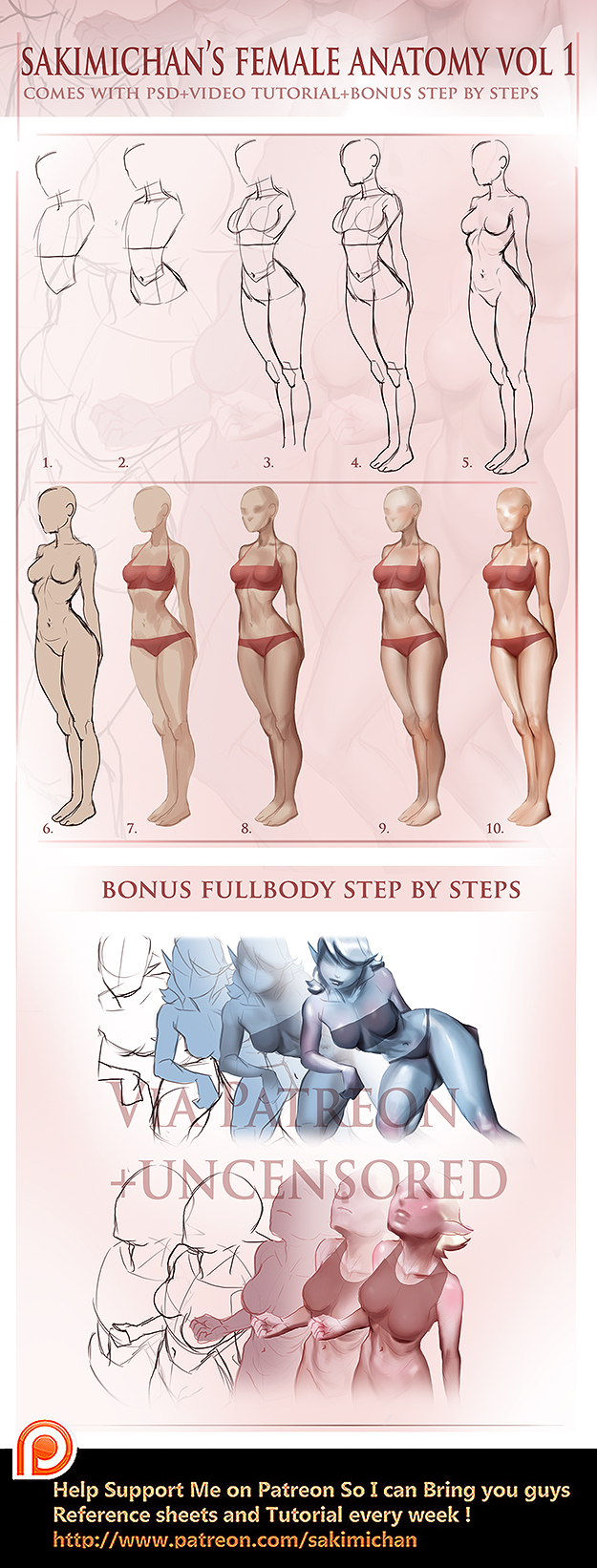 Female Fullbody step by step tutorial by sakimichan