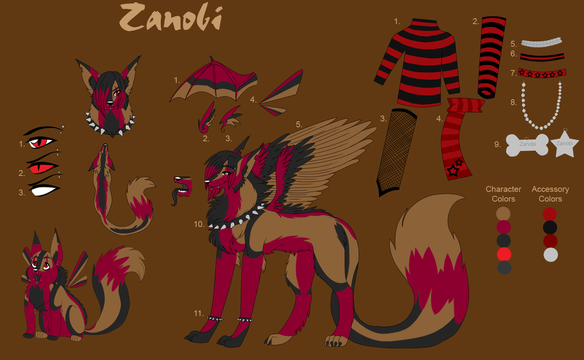 Updated Zanobi Ref. by Nocturia