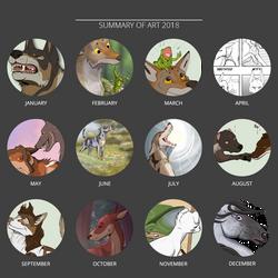 Art summary 2018 by silverdragon76