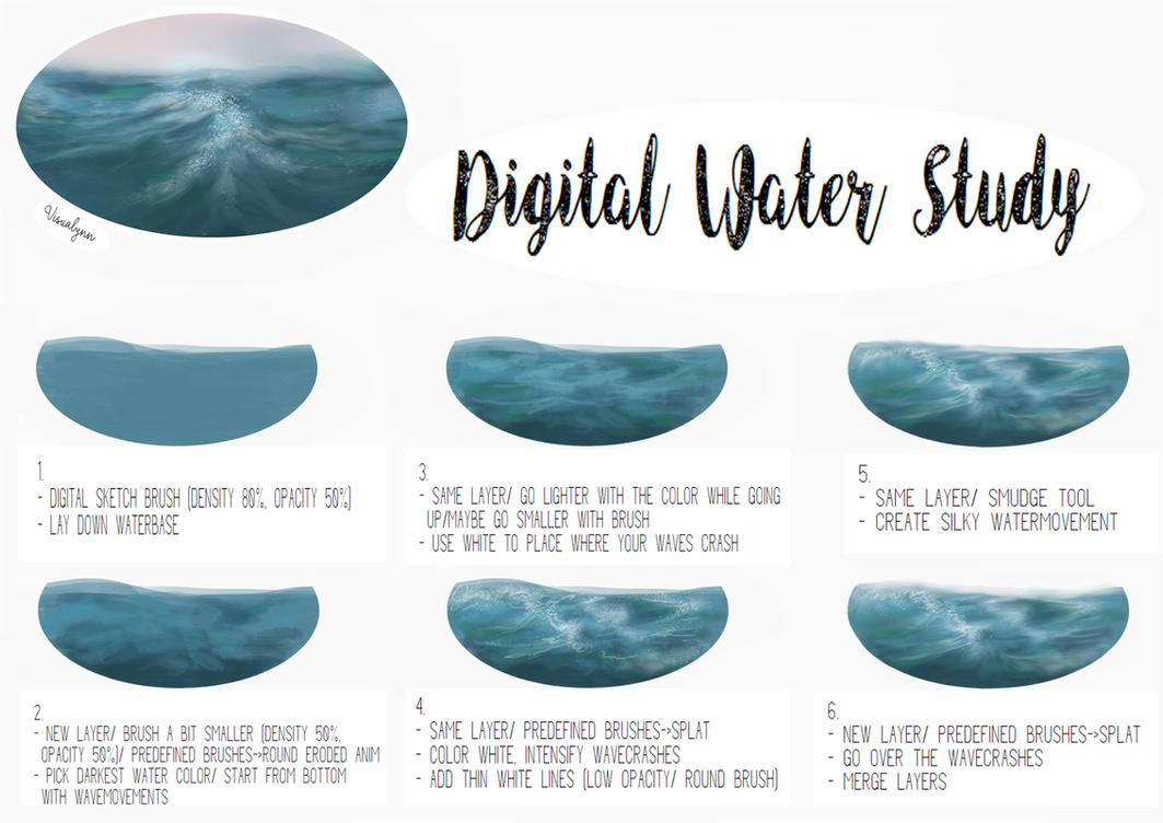 First own way How to draw Water by Visualynn on DeviantArt
