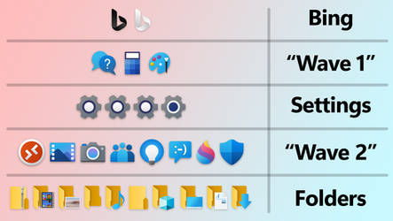UPDATE: Futur3Sn0w Fluent Icons