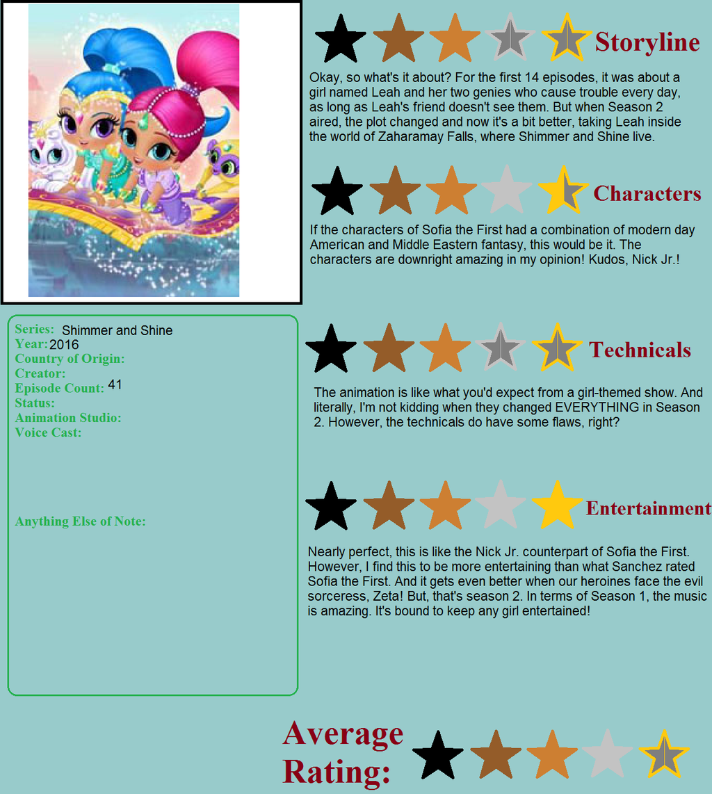 My Thoughts On Shimmer And Shine By YDKJGuy-Towers On