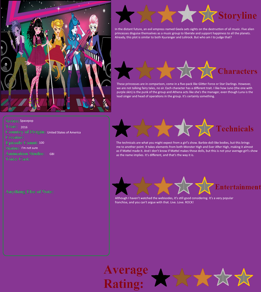 My Thoughts On SpacePop By YDKJGuy-Towers On DeviantArt