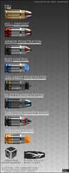 [FREE] Custom .357 SIG Munitions Variants [FREE] by DeRezzurektion