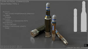 Two Stage Air-Burst Interference Munition