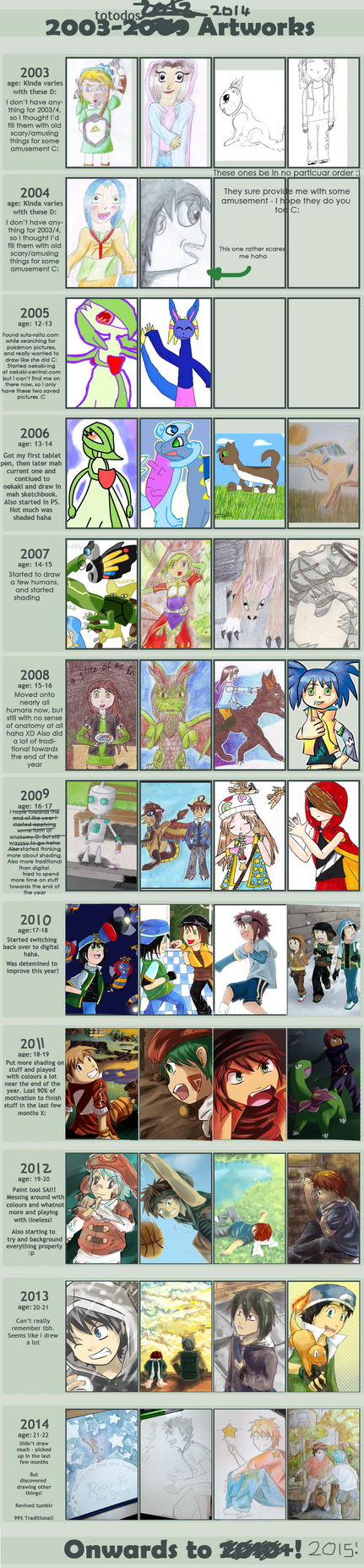 2003-2014 improvement meme thing by totodos