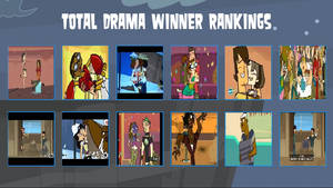 My Total Drama Winner Rankings
