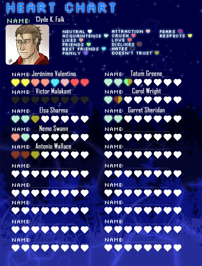 P-NO: Clyde's heart chart by Derekari