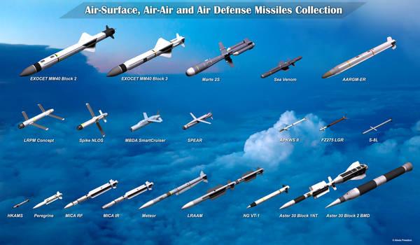 Air-Surface, Air-Air and Air Defense Missiles