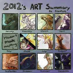Art Summary of 2012