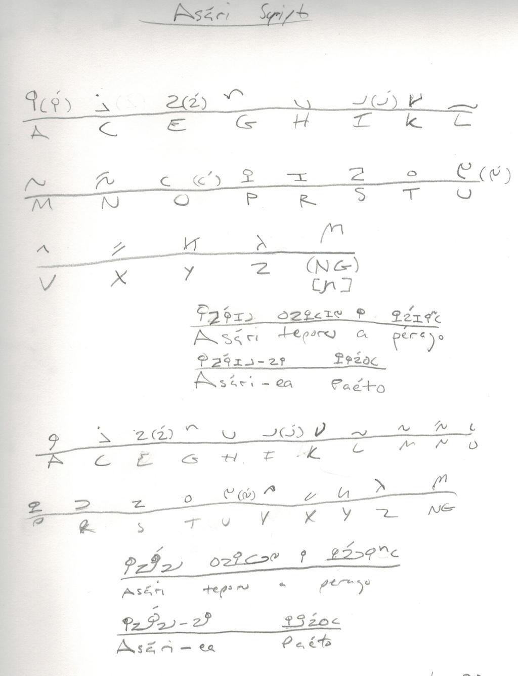Asari Script by SPARTAN-004