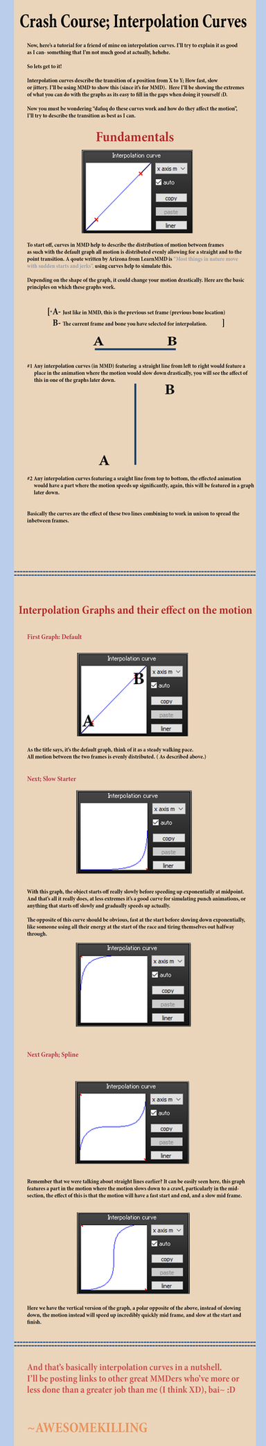 Crash Course: Interpolation Curves by AWESOMEKILLING