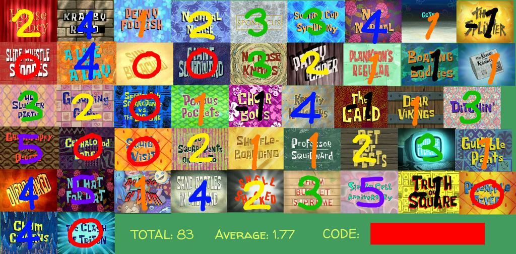 Spongebob Season 6 Scorecard By Vengefulvulpine On Deviantart