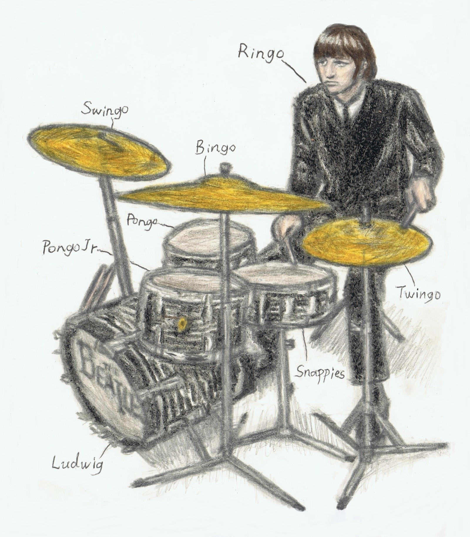 Ringo Starrs Drums Have Names By Gagambo