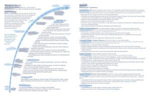 Steven's Resume2014