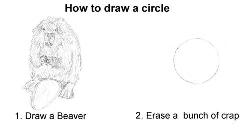 Tutorial: How to draw a circle