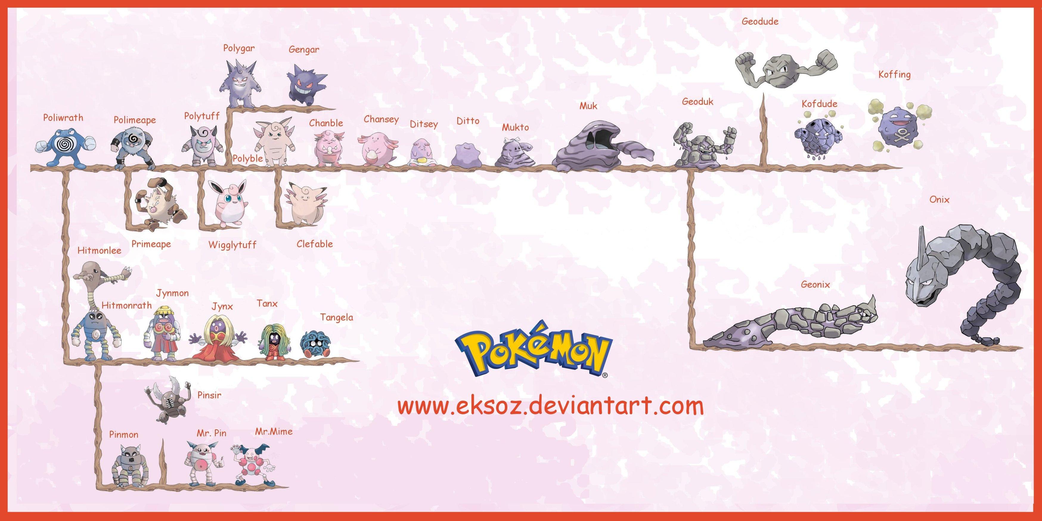 Pokemon Tangela Evolution Chart Images | Pokemon Images