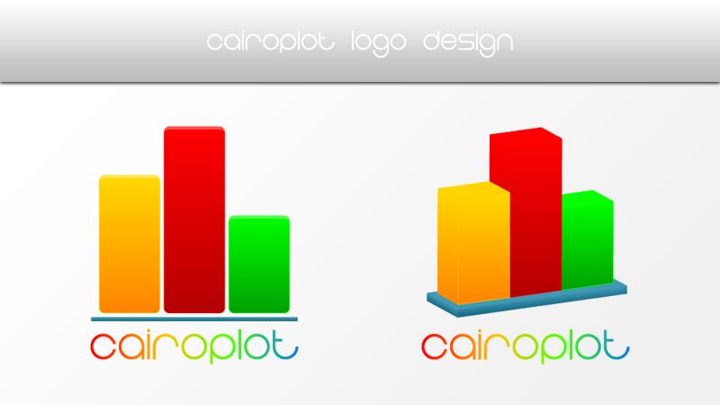 CairoPlot Logo by rodrigoaraujo