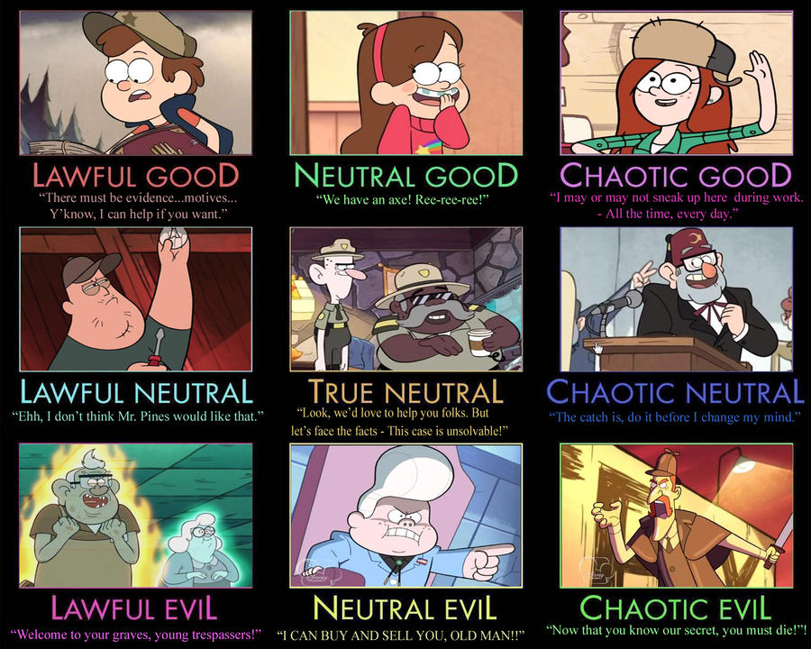 Gravity Falls Alignment Chart Gravity Falls Rule 34 Mabel