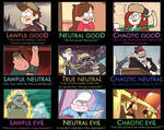 Gravity Falls Alignment Chart