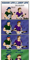 Guitar Hero 3 - Epic Battle by Psylocke83