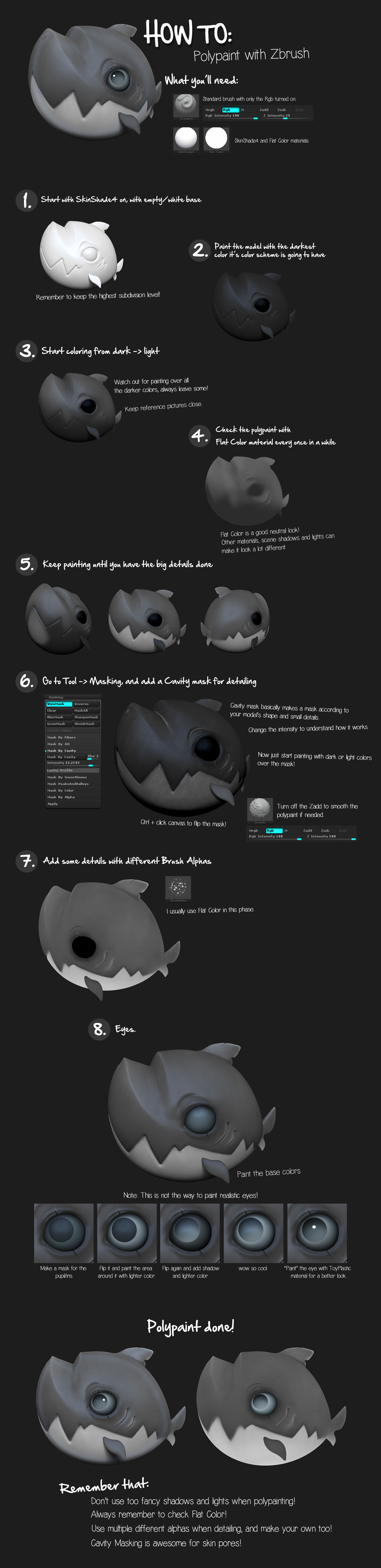 How to: Polypaint with ZBrush by K4ll0