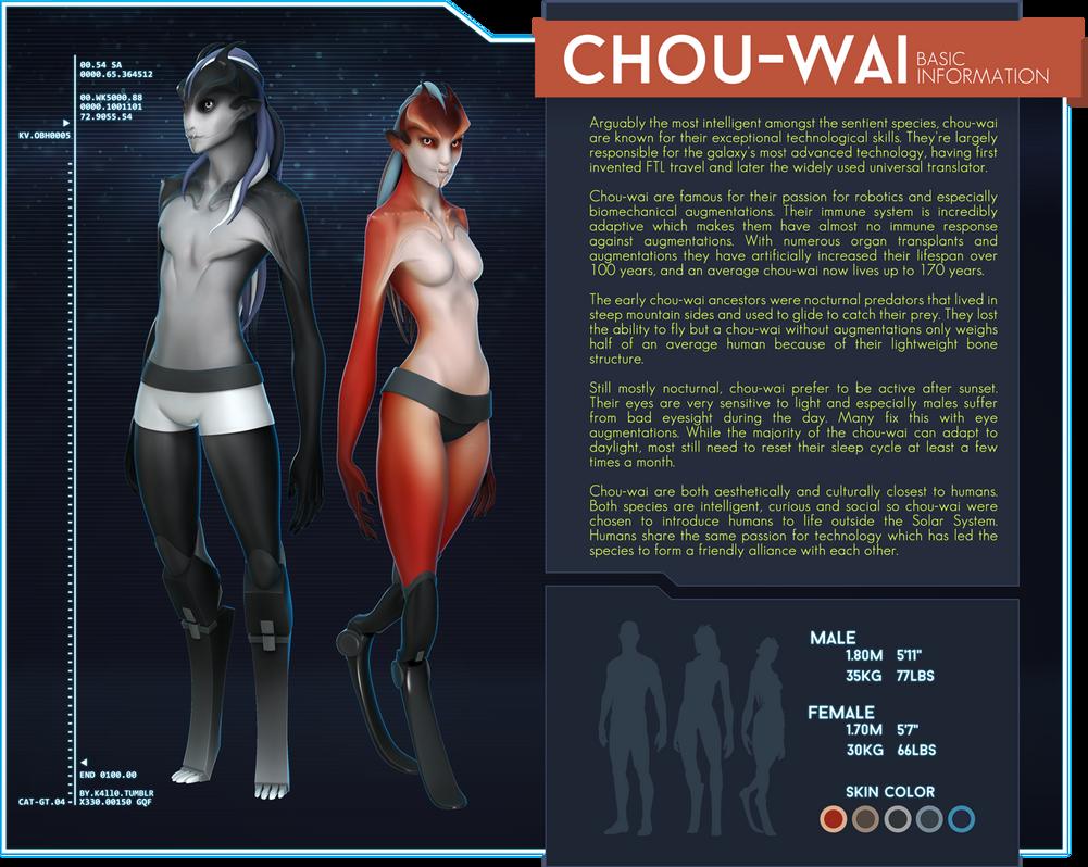 Chou-wai by K4ll0