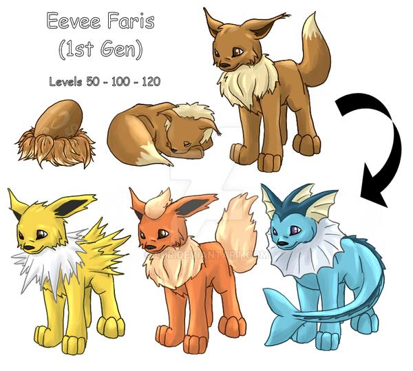 Eevee Faris, 1st Gen by lur