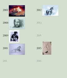 The past 10 years by Embers