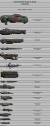Homeworld Ships To Scale (capitals) by DarthSoban