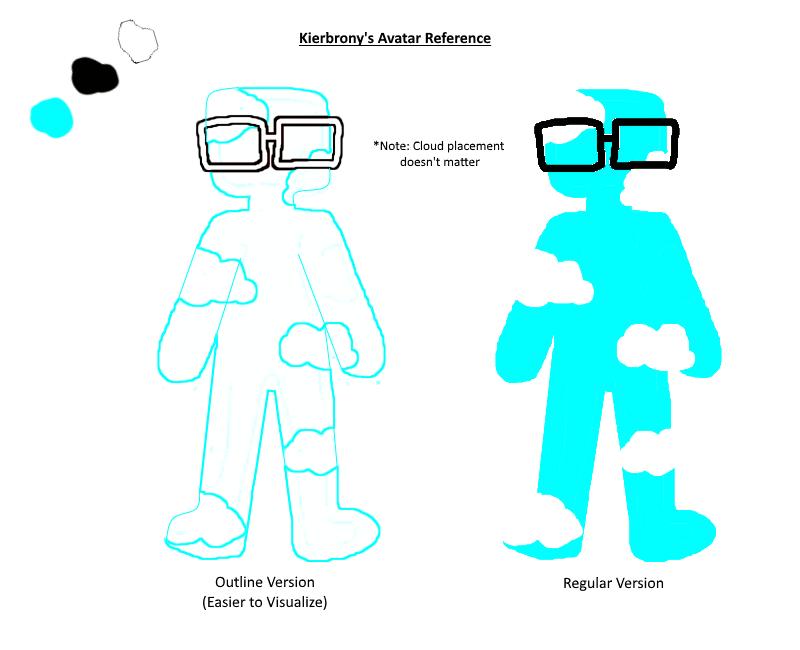 Kierbrony Avatar Reference by Kierbrony