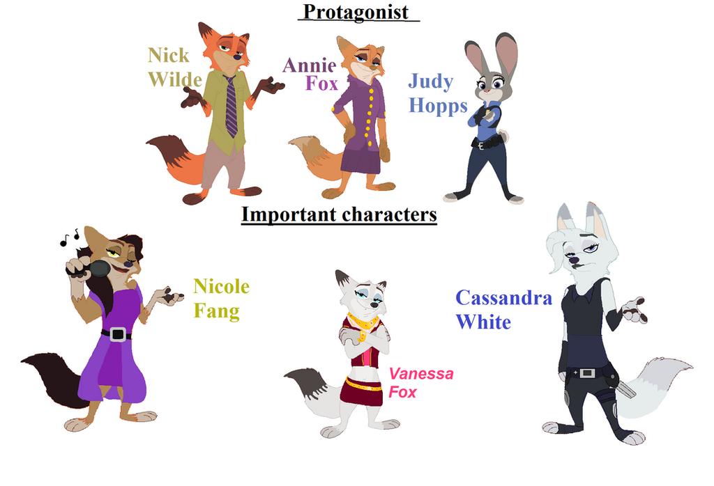 http://thewarriordogs.deviantart.com/art/Zootopia-2-characters-615920835