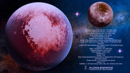 Pluto's Statistics - Fact Sheet Wallpaper by Redwoodjedi