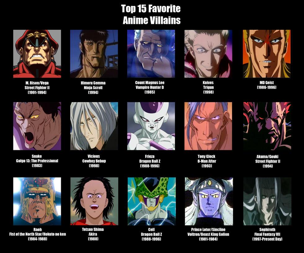 Top 15 Favorite Anime Villains By Mdtartist83 On Deviantart