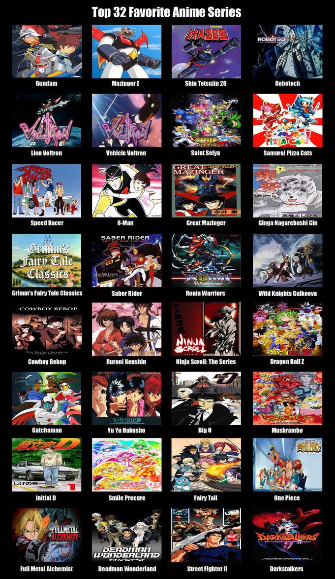 Top 32 Favorite Anime TV Series by MDTartist83